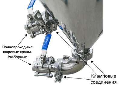 Chronical valves